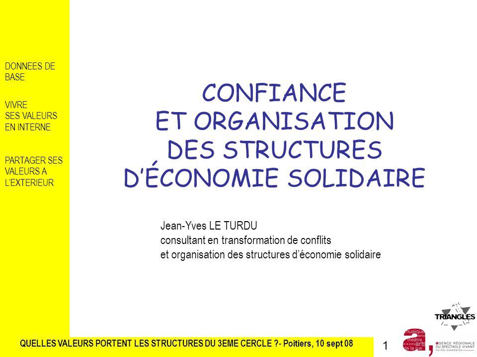 CONFIANCE ET ORGANISATION DES STRUCTURES DÉCONOMIE SOLIDAIRE QUELLES VALEURS PORTENT LES STRUCTURES DU 3EME CERCLE ?- Poitiers, 10 sept 08 Jean-Yves L