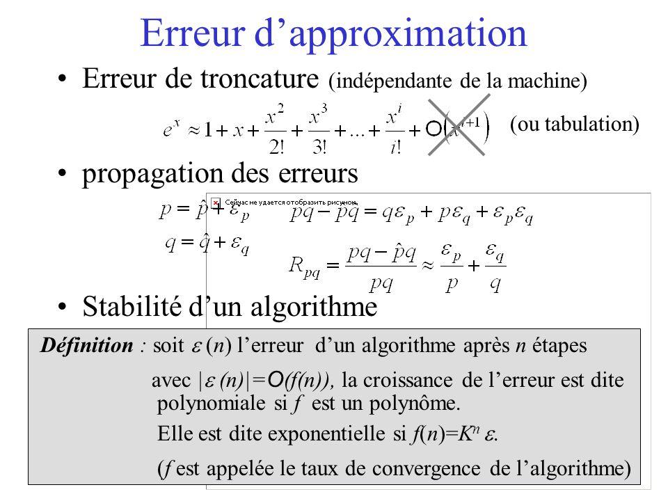 Erreur de troncature (indépendante de la machine) (ou tabulation) propagation des erreurs Stabilité dun algorithme Erreur dapproximation Définition : soit (n) lerreur dun algorithme après n étapes avec   (n) = O (f(n)), la croissance de lerreur est dite polynomiale si f est un polynôme.