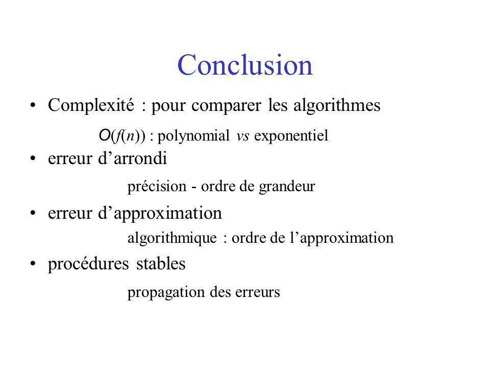 Conclusion Complexité : pour comparer les algorithmes O (f(n)) : polynomial vs exponentiel erreur darrondi précision - ordre de grandeur erreur dapproximation algorithmique : ordre de lapproximation procédures stables propagation des erreurs