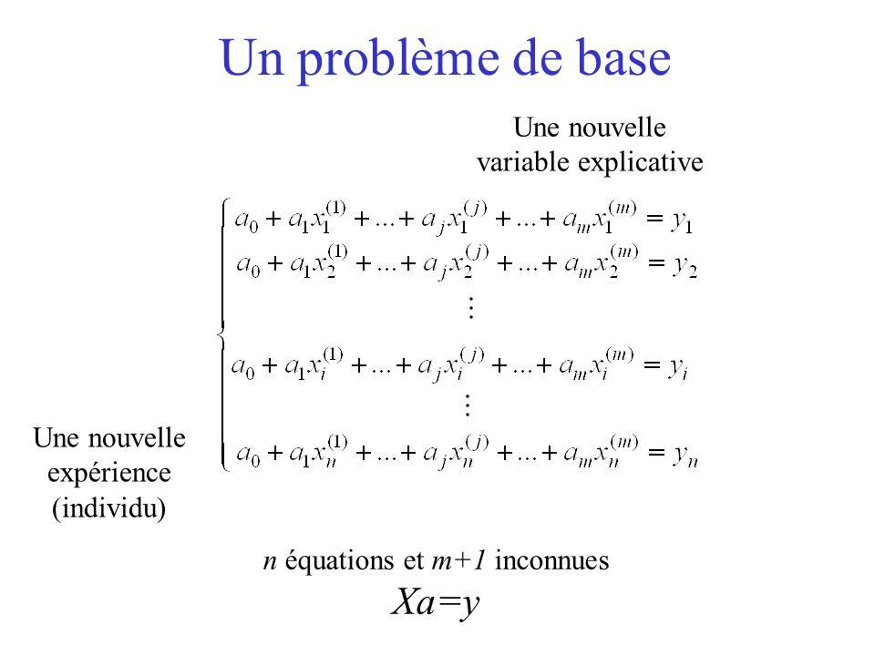 Un problème de base n équations et m+1 inconnues Xa=y Une nouvelle expérience (individu) Une nouvelle variable explicative