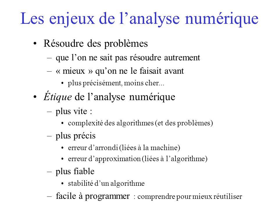 Définition : la fonction T(n) est dite « grand O » de f(n) que lon note T(n)= O (f(n)), sil existe deux constantes C et n 0 telles que Exemple : Temps de calcul Taille dun problème : n Temps de calcul : –aspects liés au programme et à la machine –aspects liés au problème –Complexité dun algorithme Complexité dun problème
