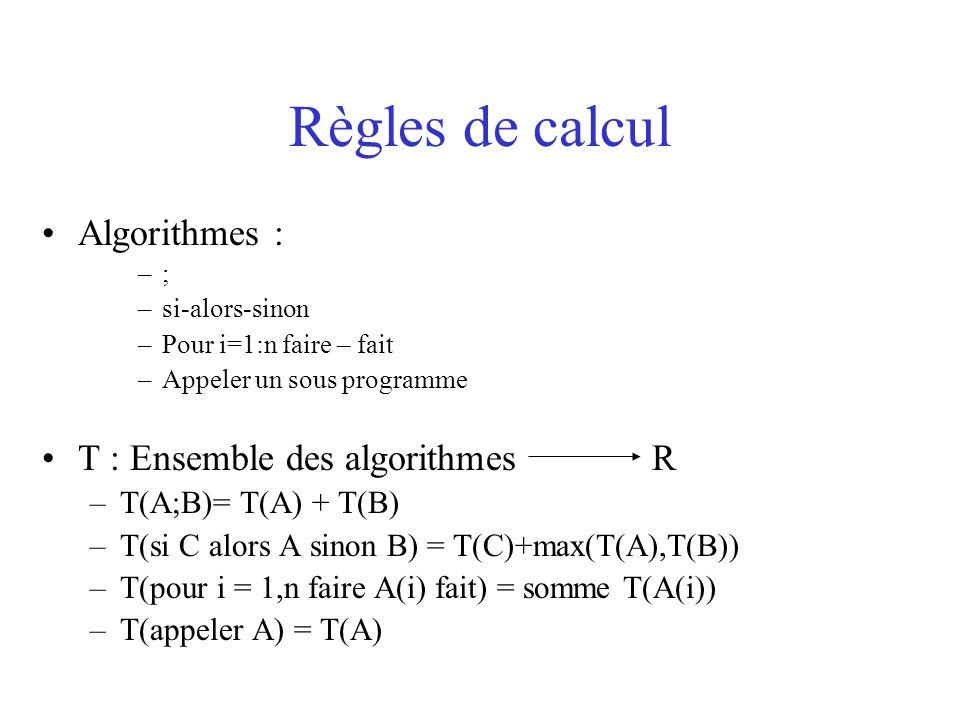 Complexité dun algorithme, complexité dun problème Complexité dun algorithme : –temps : ordre du temps de calcul –taille : place mémoire nécessaire complexité dun problème de taille n –soit A un algorithme résolvant le problème Intéressant seulement lorsque n est grand