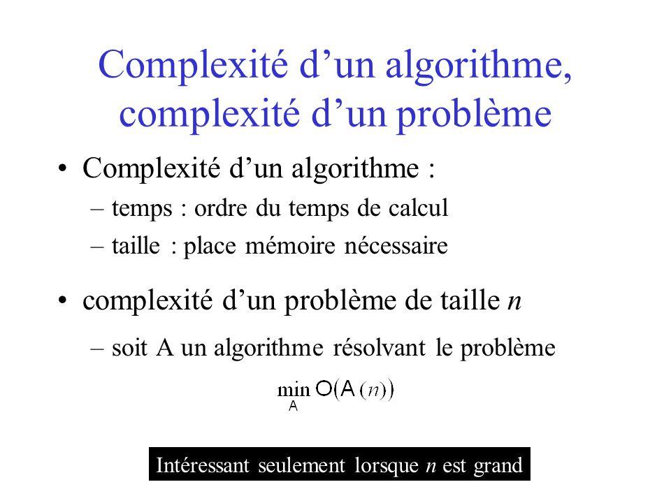 Un calcul simple n = 100000; s = 0; for i=1:n s = s+1/3; end » s-n/3 ans = -4.3576e-008 .