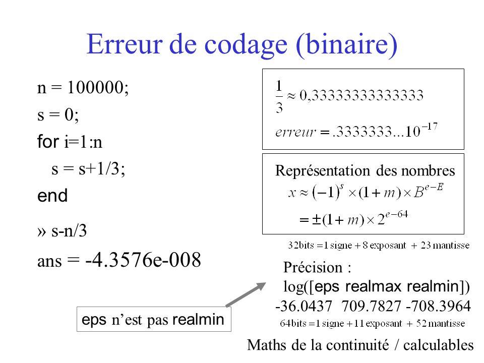 Erreur de codage (binaire) n = 100000; s = 0; for i=1:n s = s+1/3; end » s-n/3 ans = -4.3576e-008 Représentation des nombres Précision : log([ eps realmax realmin ]) -36.0437 709.7827 -708.3964 Maths de la continuité / calculables eps nest pas realmin
