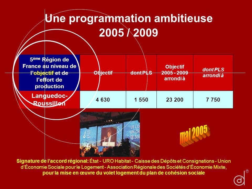 Une programmation ambitieuse 2005 / 2009 5 ème Région de France au niveau de lobjectif et de leffort de production Objectifdont PLS Objectif 2005 - 20