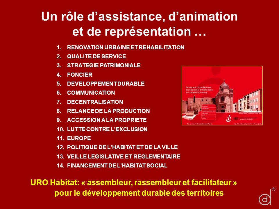 Un rôle dassistance, danimation et de représentation … URO Habitat: « assembleur, rassembleur et facilitateur » pour le développement durable des territoires 1.RENOVATION URBAINE ET REHABILITATION 2.QUALITE DE SERVICE 3.STRATEGIE PATRIMONIALE 4.FONCIER 5.DEVELOPPEMENT DURABLE 6.COMMUNICATION 7.DECENTRALISATION 8.RELANCE DE LA PRODUCTION 9.ACCESSION A LA PROPRIETE 10.LUTTE CONTRE L EXCLUSION 11.EUROPE 12.POLITIQUE DE L HABITAT ET DE LA VILLE 13.VEILLE LEGISLATIVE ET REGLEMENTAIRE 14.FINANCEMENT DE LHABITAT SOCIAL ®