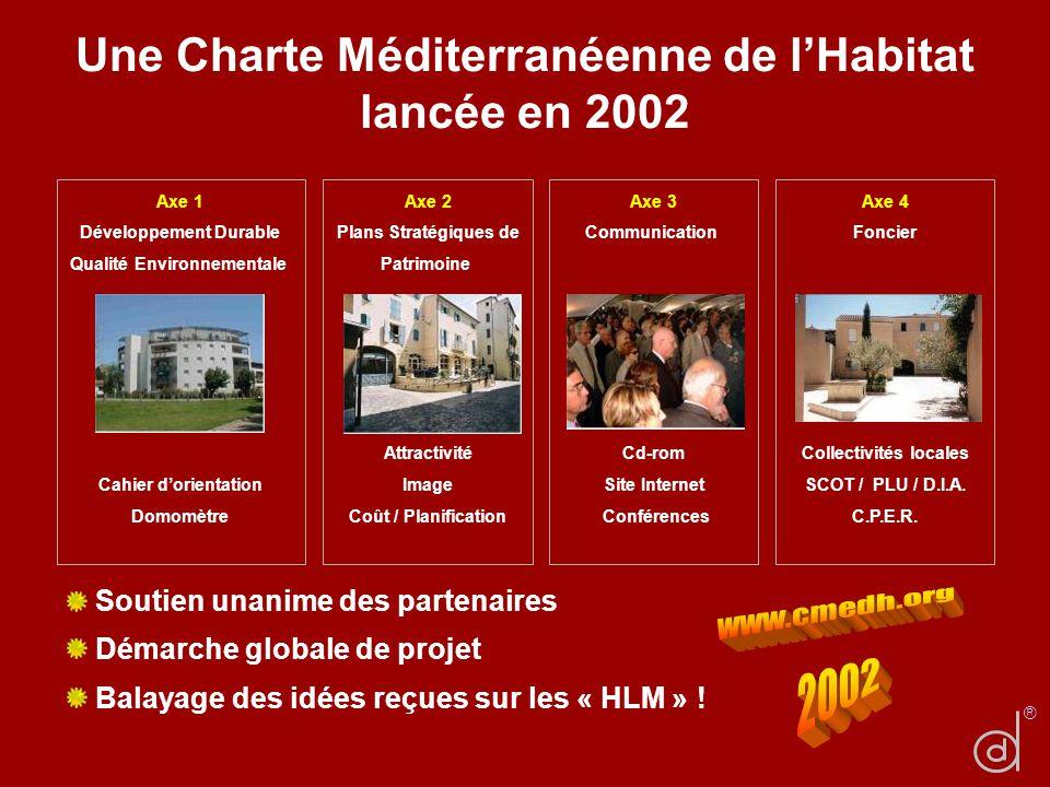 Soutien unanime des partenaires Démarche globale de projet Balayage des idées reçues sur les « HLM » ! Une Charte Méditerranéenne de lHabitat lancée e