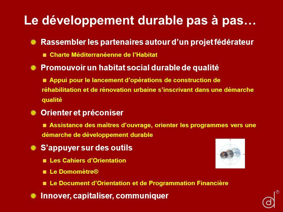 Rassembler les partenaires autour dun projet fédérateur Charte Méditerranéenne de lHabitat Promouvoir un habitat social durable de qualité Appui pour