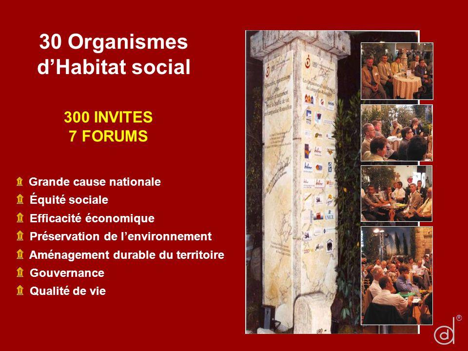 30 Organismes dHabitat social 300 INVITES 7 FORUMS ۩ Grande cause nationale ۩ Équité sociale ۩ Efficacité économique ۩ Préservation de lenvironnement ۩ Aménagement durable du territoire ۩ Gouvernance ۩ Qualité de vie ®