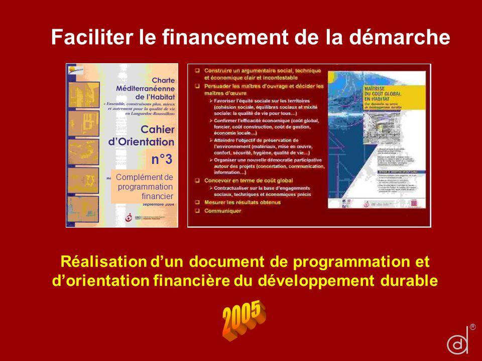 Faciliter le financement de la démarche n°3 Complément de programmation financier ® Réalisation dun document de programmation et dorientation financiè