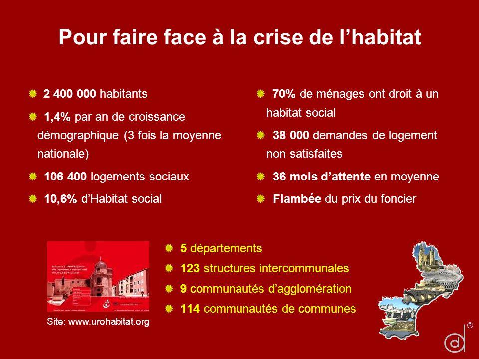Étudiants 90 000 étudiants 30% sont boursiers 2600 demandes de logement insatisfaites 2,2 % de croissance annuelle constante des effectifs (enseignement supérieur ) Personnes âgées Région la « plus âgée de France » Évolution à lhorizon 2015 Net accroissement de +120 000 personnes (60 / 74 ans) soit + 33% Forte progression de + 76 000 personnes des plus âgées (+80 ans) soit + 74% Pour tous les habitants Personnes handicapées 4 000 demandes de logement insatisfaites en Languedoc-Roussillon, en augmentation constante ®