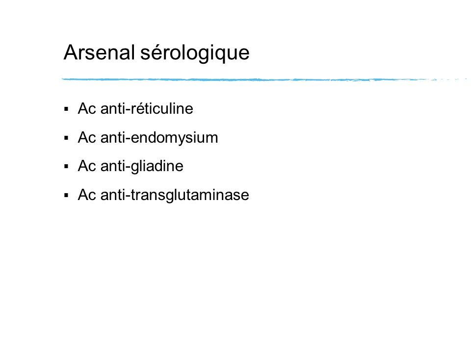 Arsenal sérologique Ac anti-réticuline Ac anti-endomysium Ac anti-gliadine Ac anti-transglutaminase
