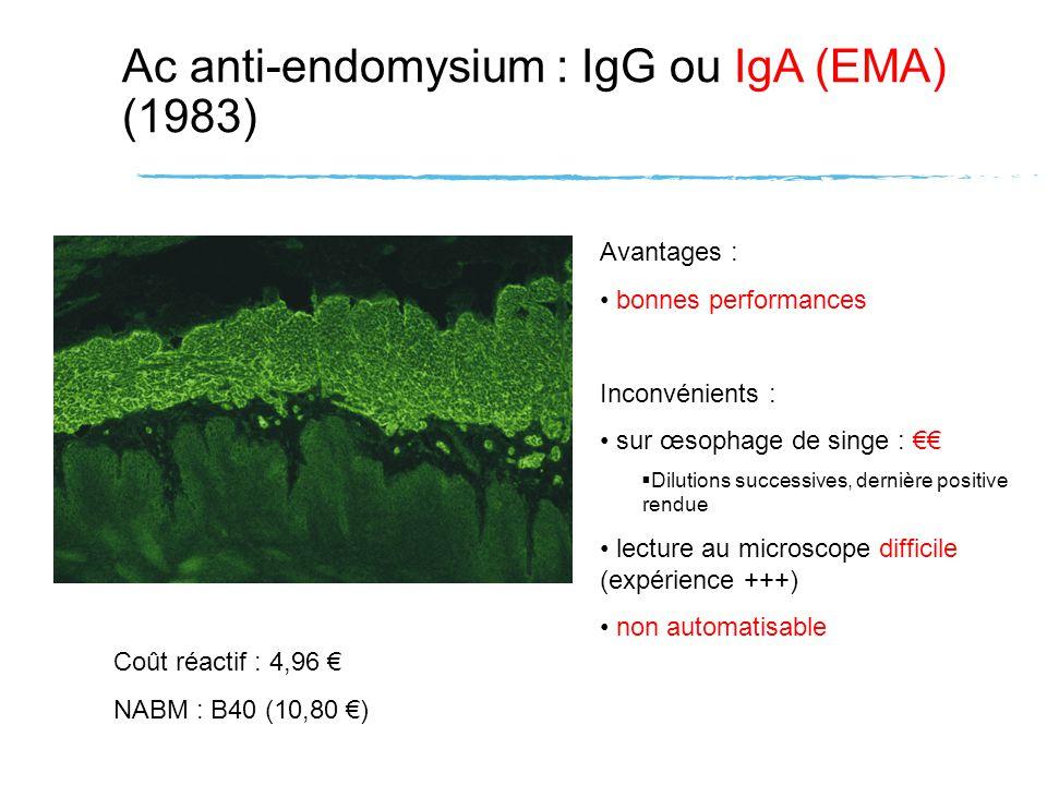 Ac anti-endomysium : IgG ou IgA (EMA) (1983) Avantages : bonnes performances Inconvénients : sur œsophage de singe : Dilutions successives, dernière p