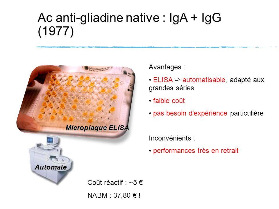 Ac anti-gliadine native : IgA + IgG (1977) Avantages : ELISA automatisable, adapté aux grandes séries faible coût pas besoin dexpérience particulière