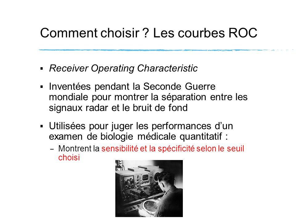Comment choisir ? Les courbes ROC Receiver Operating Characteristic Inventées pendant la Seconde Guerre mondiale pour montrer la séparation entre les