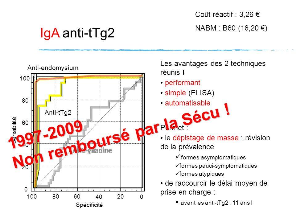IgA anti-tTg2 0 20 40 60 80 100 Spécificité 100 80 60 40 20 0 Sensibilité Anti-tTg2 Anti-endomysium Les avantages des 2 techniques réunis ! performant