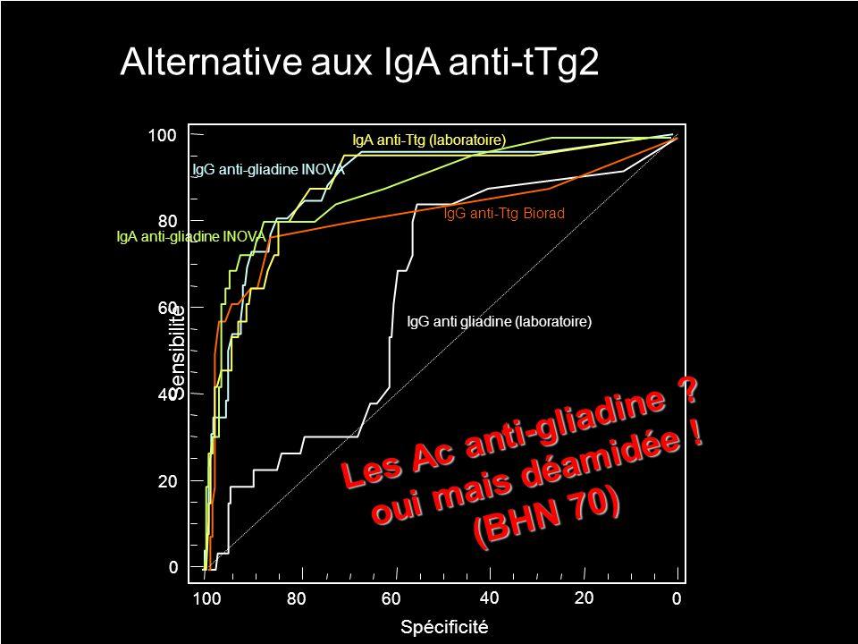 Alternative aux IgA anti-tTg2 IgG anti gliadine (laboratoire) IgA anti-Ttg (laboratoire) IgG anti-Ttg Biorad IgG anti-gliadine INOVA IgA anti-gliadine