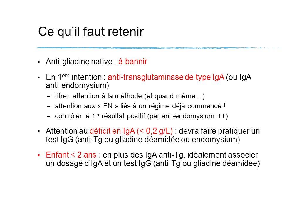 Ce quil faut retenir Anti-gliadine native : à bannir En 1 ère intention : anti-transglutaminase de type IgA (ou IgA anti-endomysium) – titre : attenti