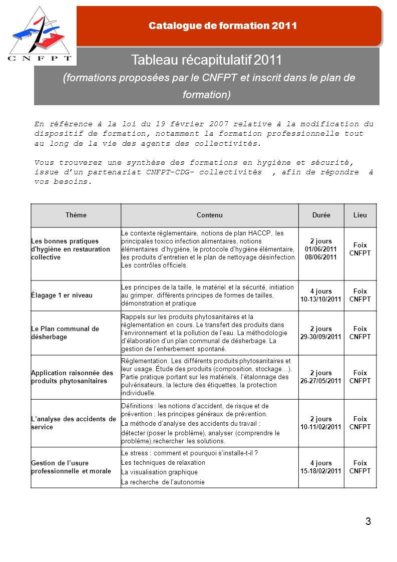 Catalogue de formation 2011 3 Tableau récapitulatif 2011 ( formations proposées par le CNFPT et inscrit dans le plan de formation) ThèmeContenuDuréeLi