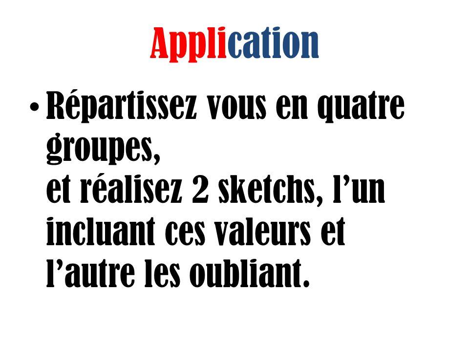 Application Répartissez vous en quatre groupes, et réalisez 2 sketchs, lun incluant ces valeurs et lautre les oubliant.