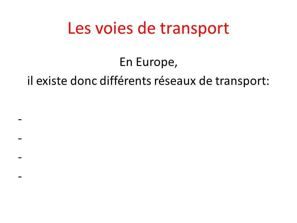 Carte des principales autoroutes européennes