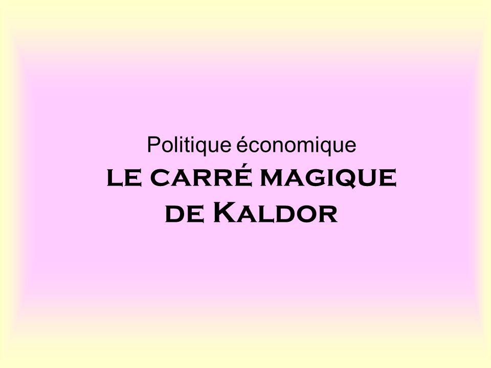 Politique économique le carré magique de Kaldor