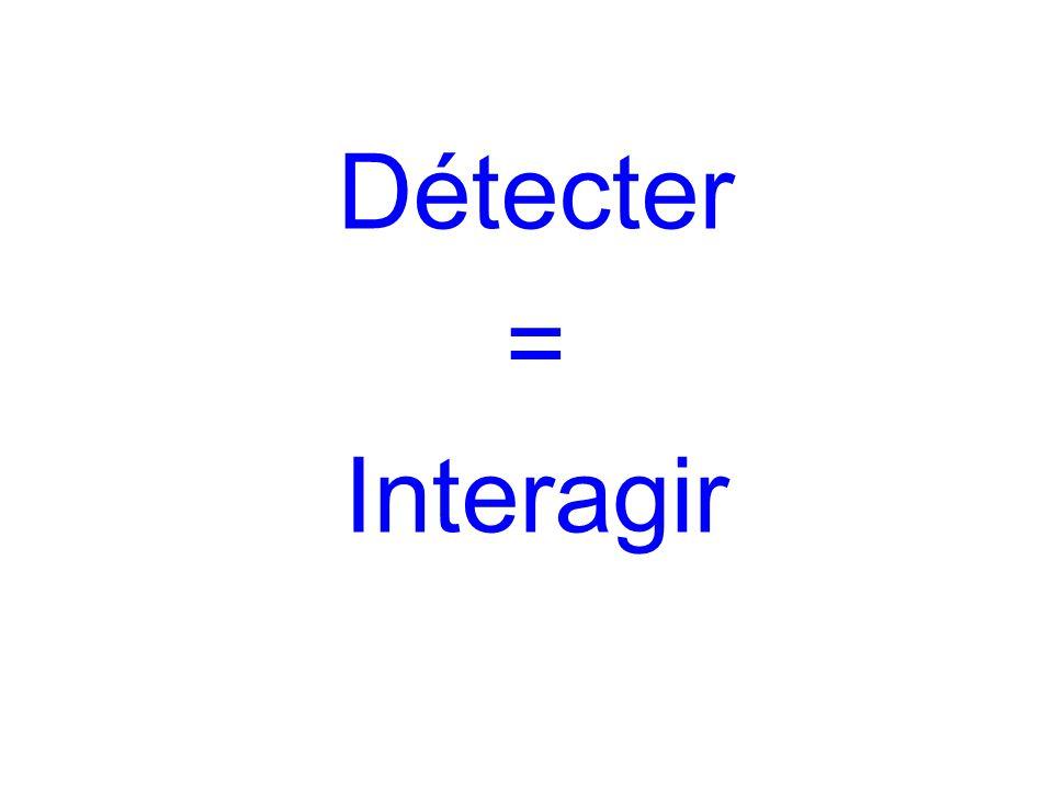 Détecter = Interagir