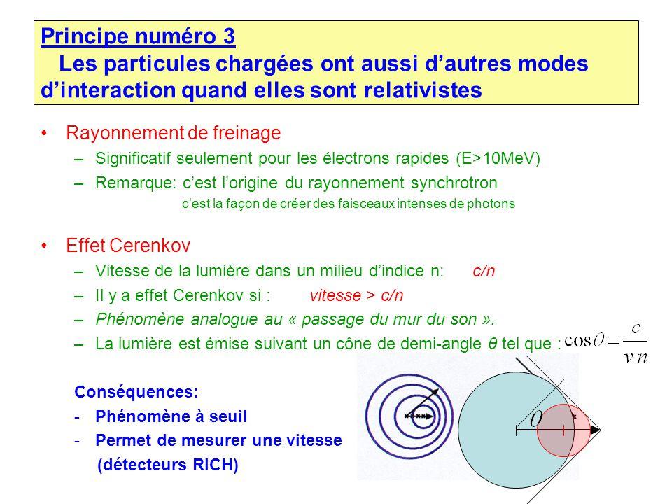 Rayonnement de freinage –Significatif seulement pour les électrons rapides (E>10MeV) –Remarque: cest lorigine du rayonnement synchrotron cest la façon