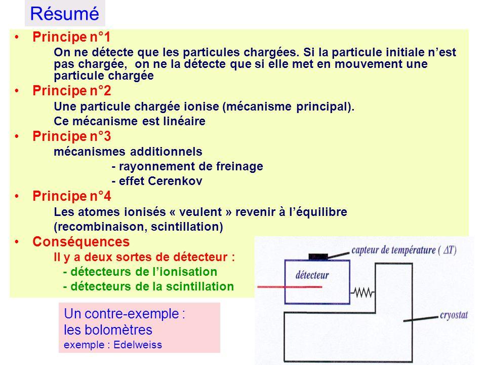 Résumé Principe n°1 On ne détecte que les particules chargées. Si la particule initiale nest pas chargée, on ne la détecte que si elle met en mouvemen