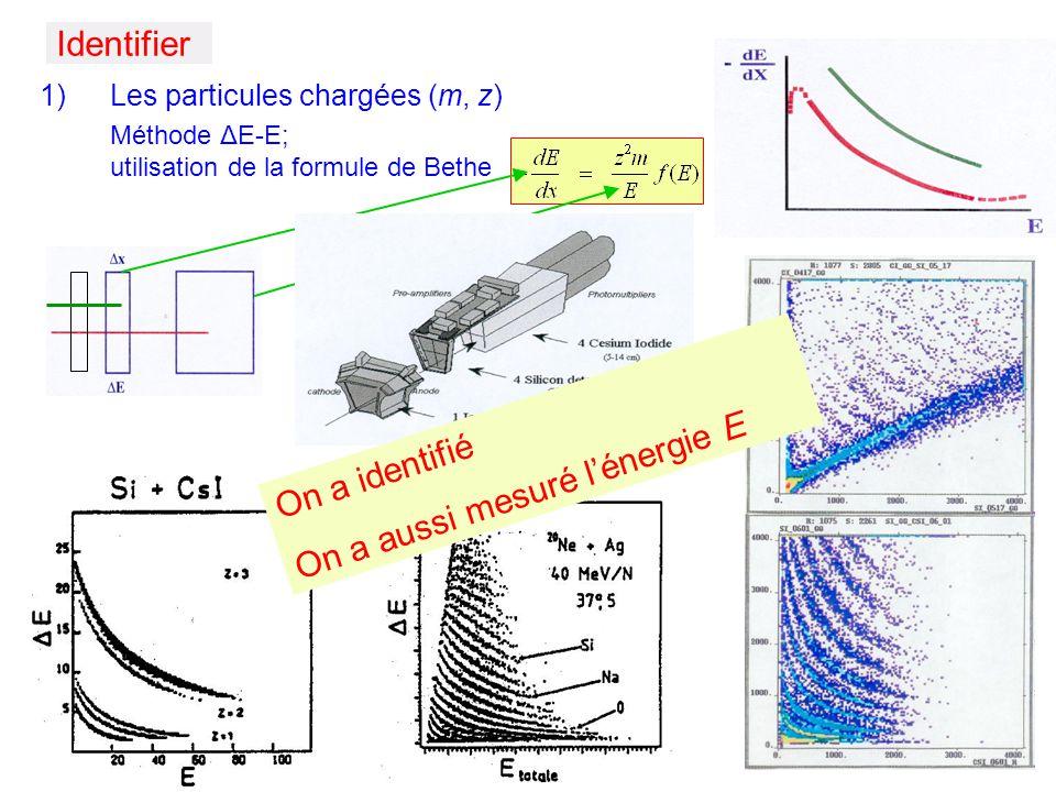 Identifier 1)Les particules chargées (m, z) Méthode ΔE-E; utilisation de la formule de Bethe On a identifié On a aussi mesuré lénergie E