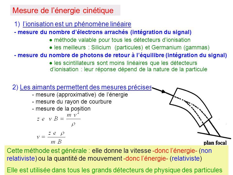 Mesure de lénergie cinétique 1)lionisation est un phénomène linéaire - mesure du nombre délectrons arrachés (intégration du signal) méthode valable po