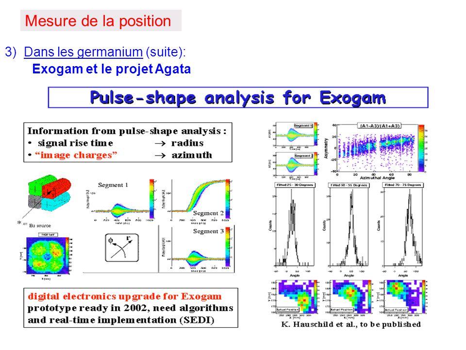 Mesure de la position 3) Dans les germanium (suite): Exogam et le projet Agata