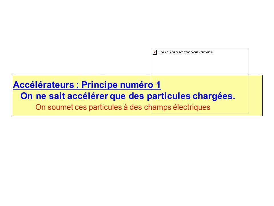 Accélérateurs : Principe numéro 1 On ne sait accélérer que des particules chargées. On soumet ces particules à des champs électriques