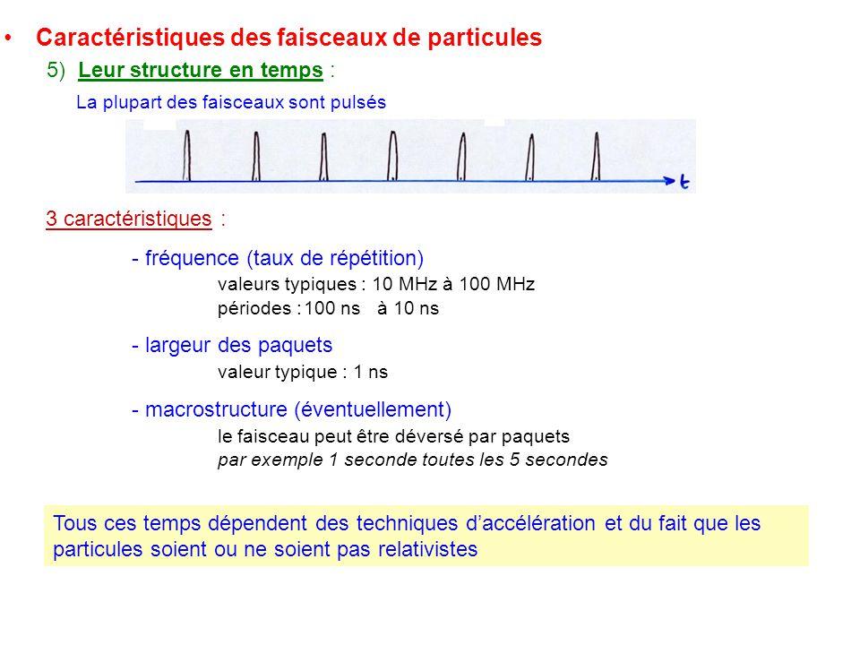 Caractéristiques des faisceaux de particules 5) Leur structure en temps : La plupart des faisceaux sont pulsés 3 caractéristiques : - fréquence (taux