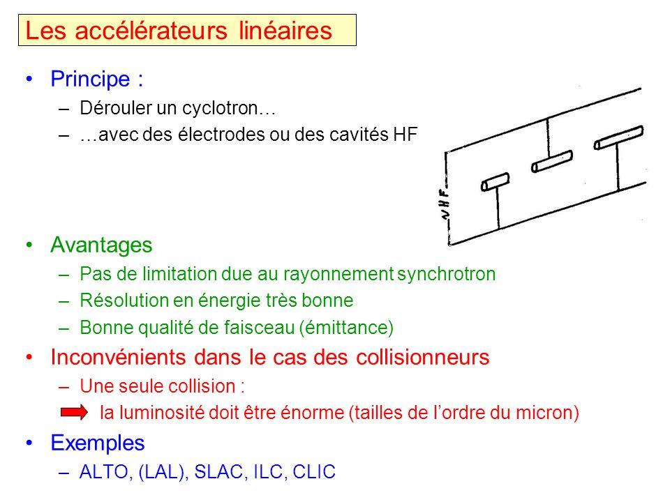 Les accélérateurs linéaires Principe : –Dérouler un cyclotron… –…avec des électrodes ou des cavités HF Avantages –Pas de limitation due au rayonnement