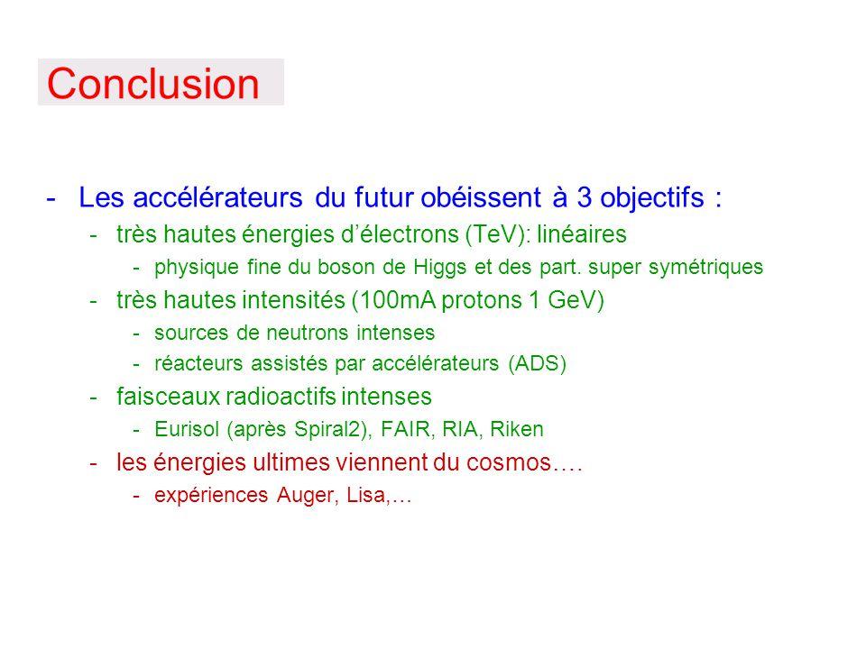 -Les accélérateurs du futur obéissent à 3 objectifs : -très hautes énergies délectrons (TeV): linéaires -physique fine du boson de Higgs et des part.