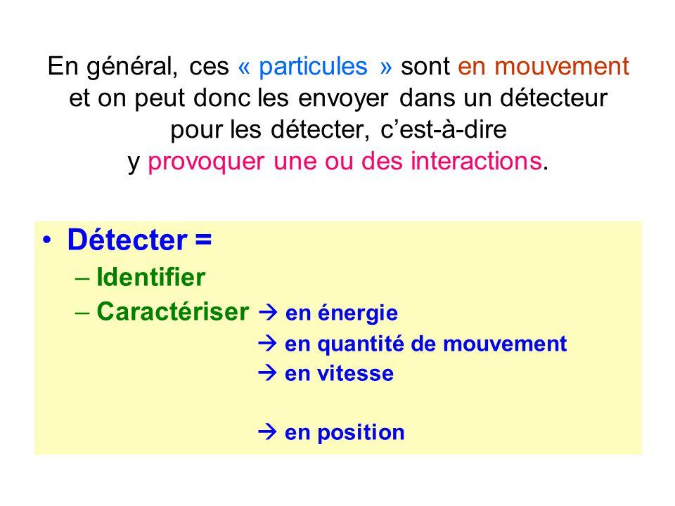 En général, ces « particules » sont en mouvement et on peut donc les envoyer dans un détecteur pour les détecter, cest-à-dire y provoquer une ou des i