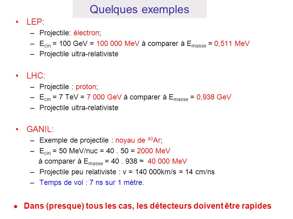 Quelques exemples LEP: –Projectile: électron; –E cin = 100 GeV = 100 000 MeV à comparer à E masse = 0,511 MeV –Projectile ultra-relativiste LHC: –Proj