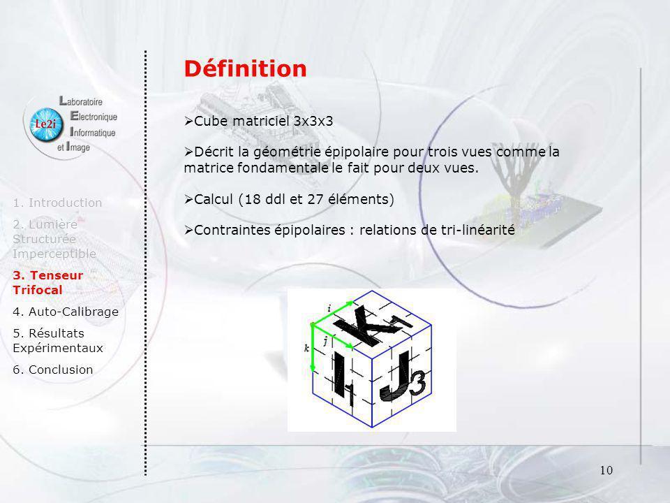 10 1. Introduction 2. Lumière Structurée Imperceptible 3. Tenseur Trifocal 4. Auto-Calibrage 5. Résultats Expérimentaux 6. Conclusion Cube matriciel 3