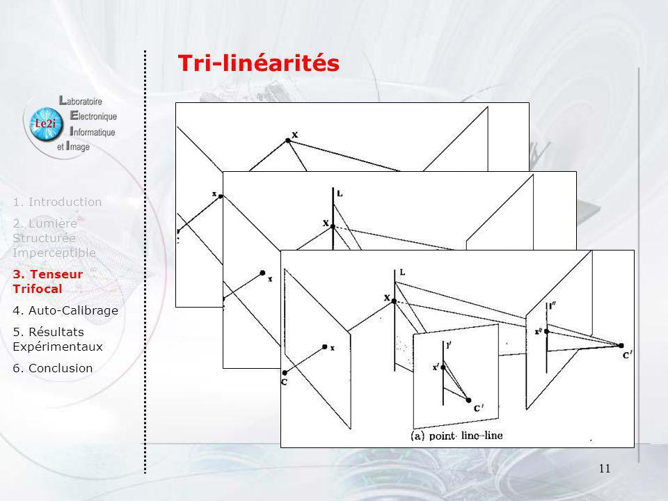 11 1. Introduction 2. Lumière Structurée Imperceptible 3. Tenseur Trifocal 4. Auto-Calibrage 5. Résultats Expérimentaux 6. Conclusion Tri-linéarités