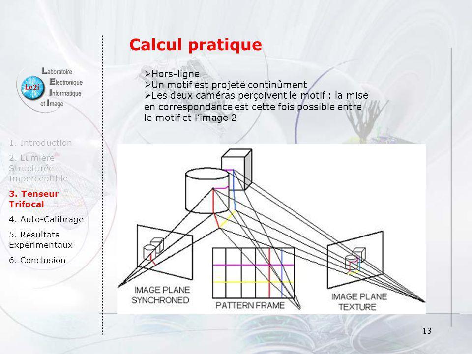 14 Auto-calibrage 1.Introduction 2. Lumière Structurée Imperceptible 3.