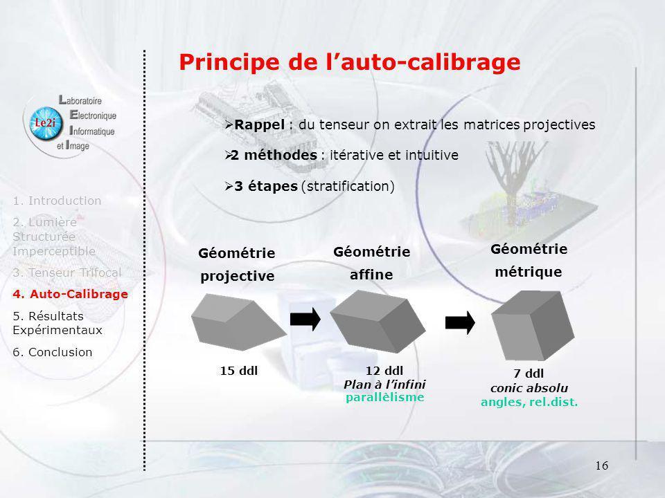 17 1.Introduction 2. Lumière Structurée Imperceptible 3.