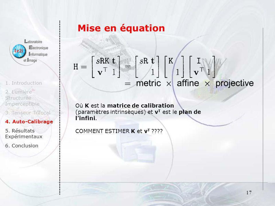 18 1.Introduction 2. Lumière Structurée Imperceptible 3.