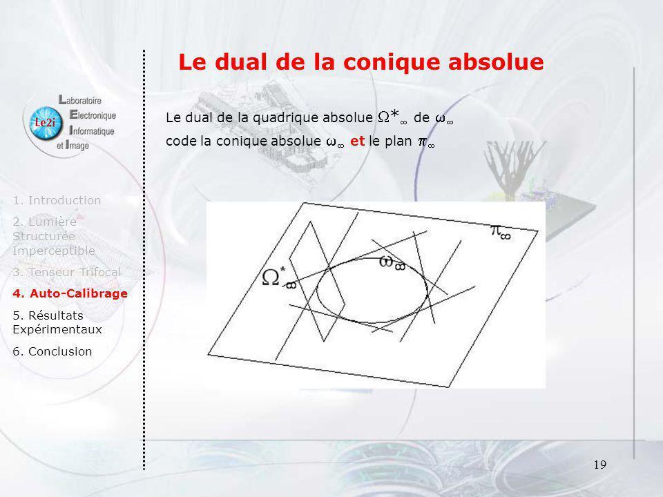 19 Le dual de la quadrique absolue* de code la conique absolue et le plan 1. Introduction 2. Lumière Structurée Imperceptible 3. Tenseur Trifocal 4. A