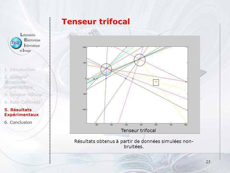 23 1. Introduction 2. Lumière Structurée Imperceptible 3. Tenseur Trifocal 4. Auto-Calibrage 5. Résultats Expérimentaux 6. Conclusion Matrice fondamen