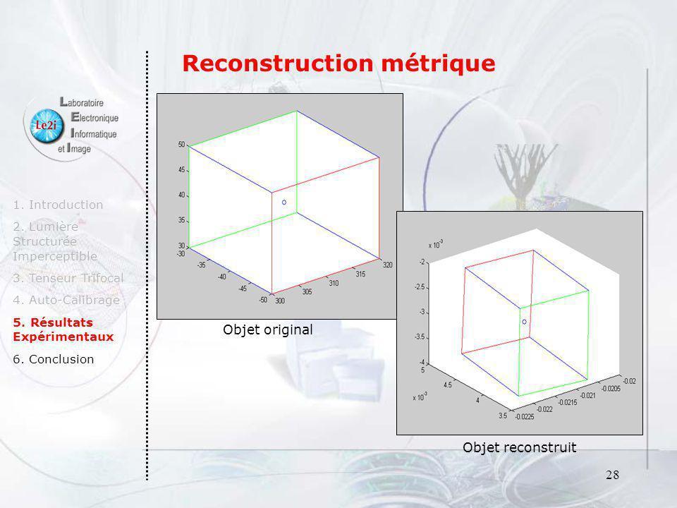 28 1. Introduction 2. Lumière Structurée Imperceptible 3. Tenseur Trifocal 4. Auto-Calibrage 5. Résultats Expérimentaux 6. Conclusion Reconstruction m