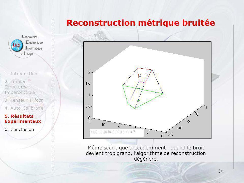 31 1.Introduction 2. Lumière Structurée Imperceptible 3.