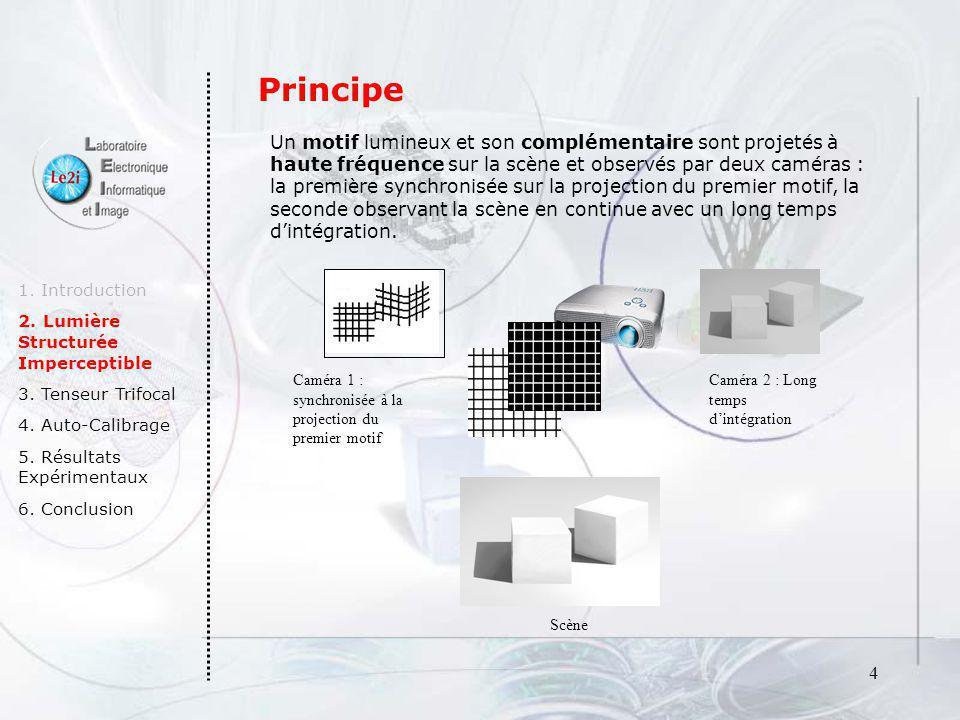5 1.Introduction 2. Lumière Structurée Imperceptible 3.
