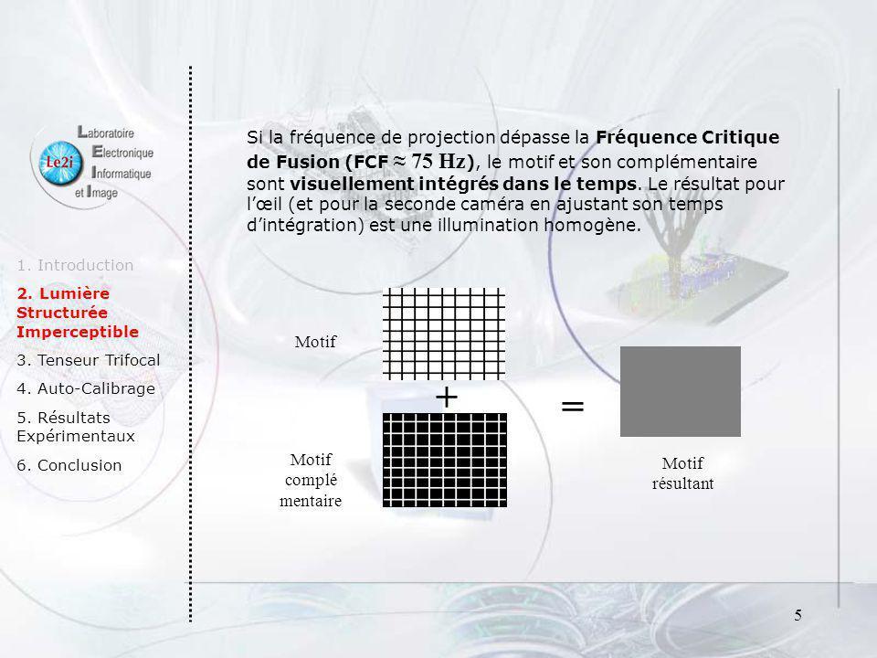 5 1. Introduction 2. Lumière Structurée Imperceptible 3. Tenseur Trifocal 4. Auto-Calibrage 5. Résultats Expérimentaux 6. Conclusion + = Motif Motif r