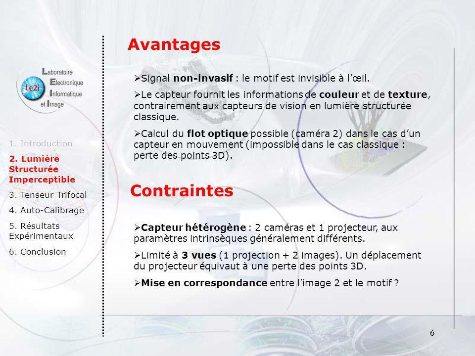 7 1.Introduction 2. Lumière Structurée Imperceptible 3.